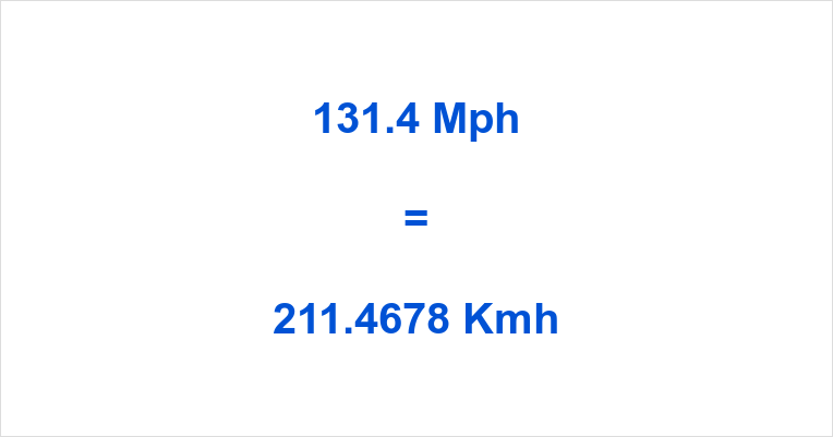 131.4 Mph to Kmh