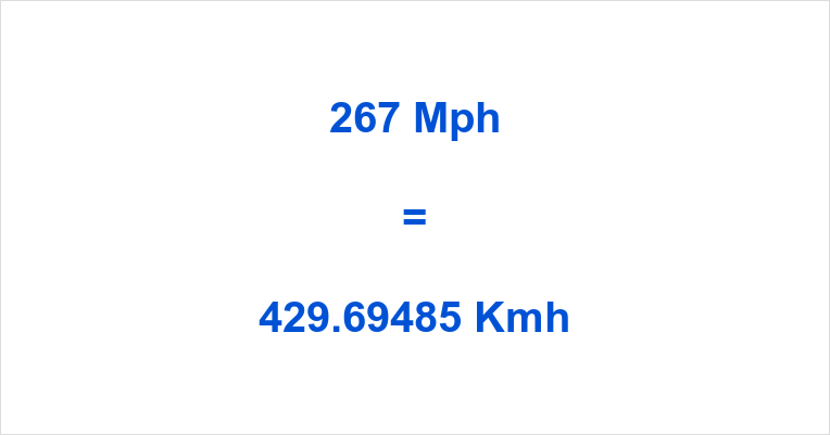 267 Mph to Kmh