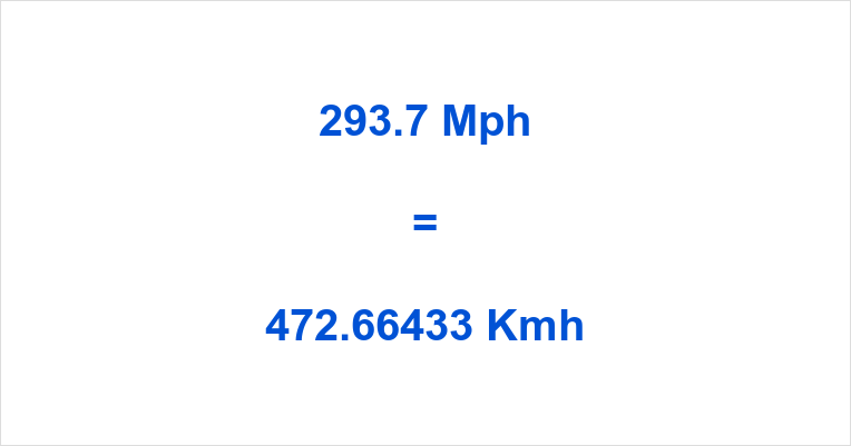 293.7 Mph to Kmh