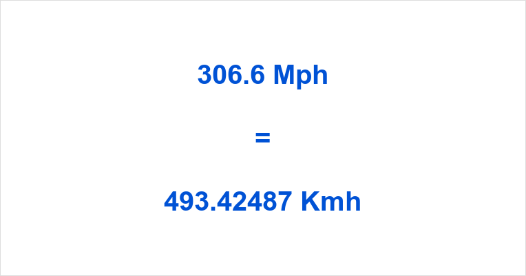 306.6 Mph to Kmh