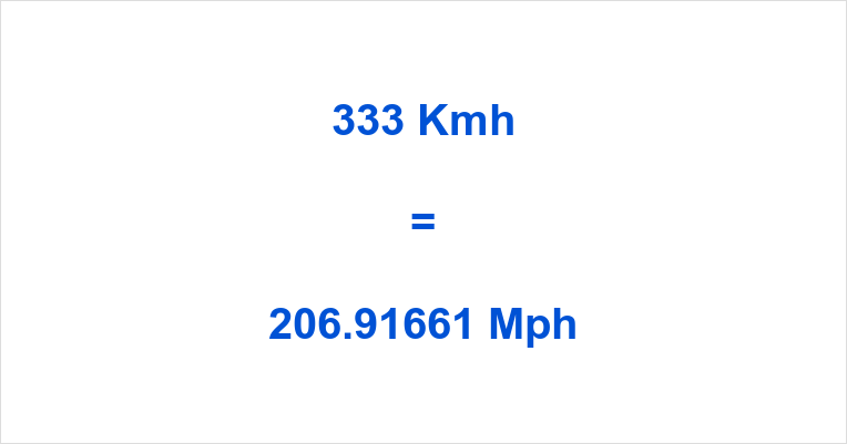 333 km to mph