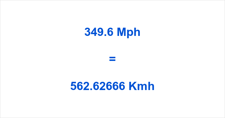 349.6 Mph to Kmh
