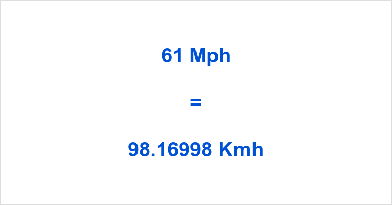 61 Mph to Kmh