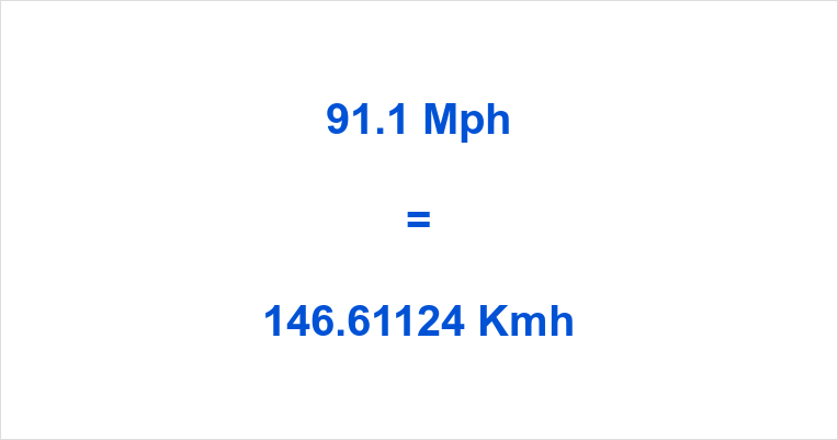 91.1 Mph to Kmh