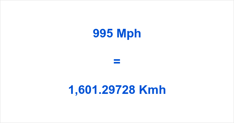 995 Mph to Kmh