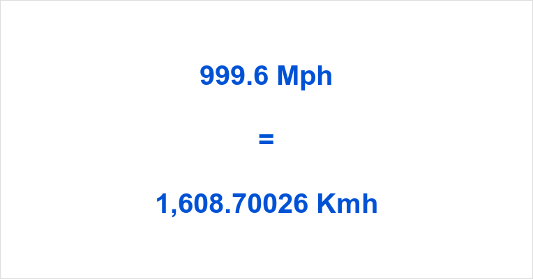 999.6 Mph to Kmh