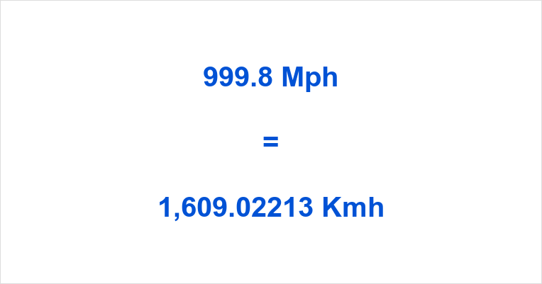 999.8 Mph to Kmh